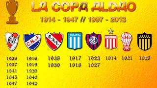 El Club Atlético River Plate está yendo en camino de juntar las firmas para la oficialización de la Copa Aldao Rioplatense, en tal caso la tabla histórica de los ...