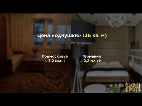 Почему ставки по ипотеке в России в 6,5 раз выше, чем в Европе?