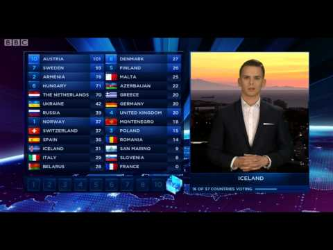 voting - This is the full voting of the Grand Final of Eurovision 2014, with the BBC commentary, by Graham Norton. The contest was won by Austria, represented by Conc...
