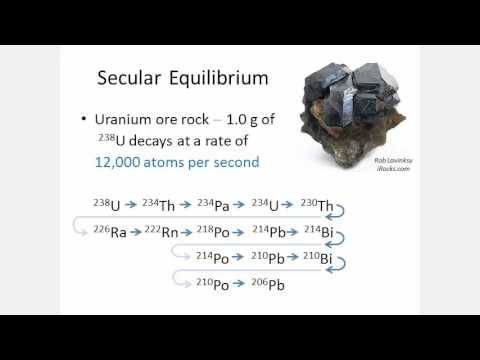 Secular Equilibrium in Radioactive Decay Chains -- Part 1