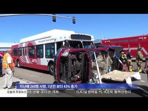 LA시 교통사고 사망 43% 증가 4.03.17 KBS America News