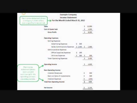 5-Minute Finance Lesson: Financial Statement Basics
