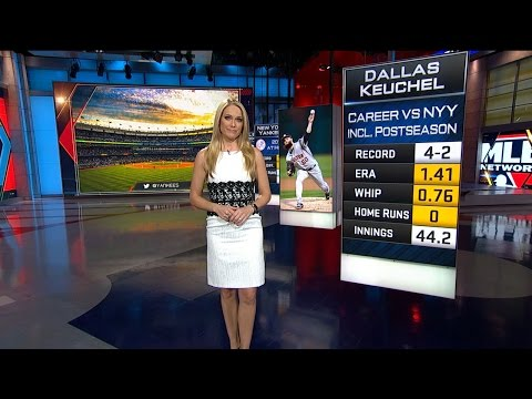 Video: 5/11 MLBN Showcase: Astros vs. Yankees