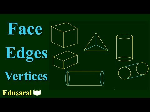 Faces , Edges and Vertices | Visualising Solid Shapes | Ch -15.2 - 7th NCERT | Edusaral