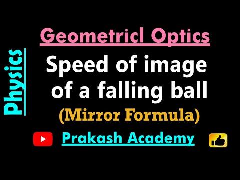Spiegel: Formel - Geschwindigkeit Bild eines fallenden Ball