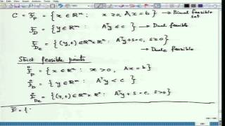 Mod-01 Lec-27 Convex Optimization