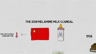Nonton The 2008 Melamine Milk Scandal Film Subtitle Indonesia Streaming Movie Download