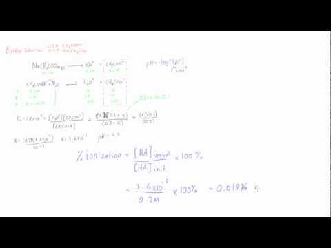 Calculate percent ionization of a weak acid or base