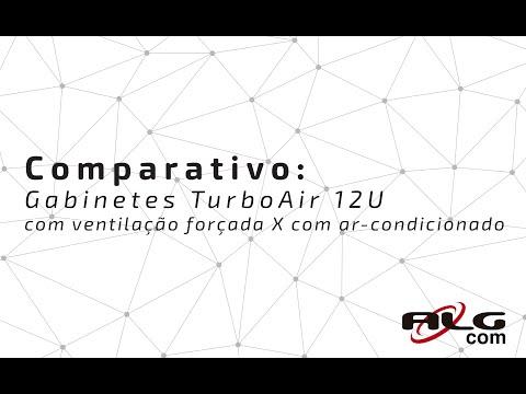 Comparativo: Gabinetes TurboAir 12U com ventilação X com ar-condicionado Simulação de ambiente de campo, com monitoramento de temperatura.