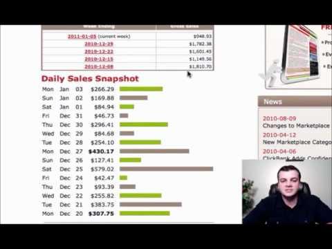 Global Success Club-Make $100K in 90 Days! {Vick Strizheus}