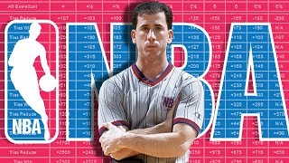 Referee Tim Donaghy FIXED NBA Games According To ESPN's EXPLOSIVE New Report! by Obsev Sports