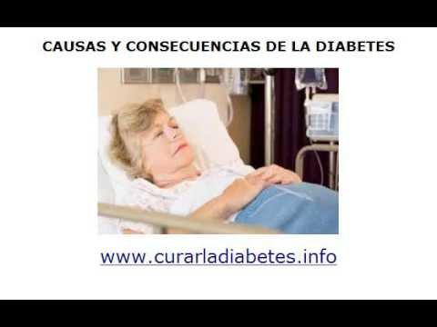 anorexia tipos causas y consecuencias - Videos   Videos
