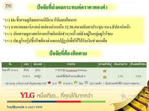 YLG NightUpdate 24-04-15