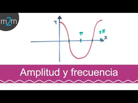 Amplitude und Frequenz einer Sinus-und Cosinus-Funktion