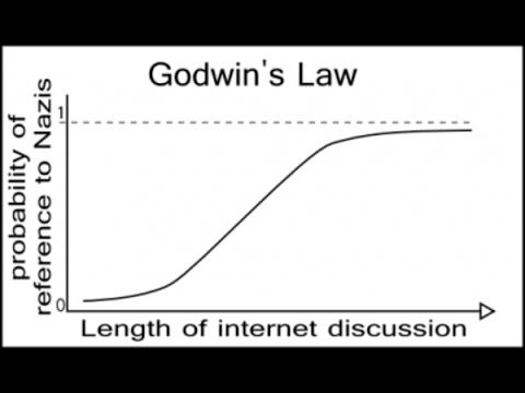 To Hell With Godwin's Law... We're There!