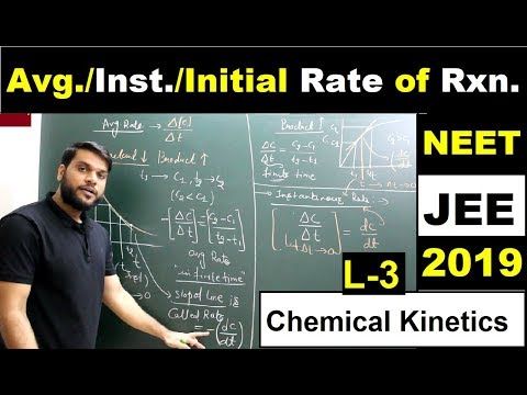 (L-3) Avg.Rate/ Instantaneous Rate/ Initial Rate Of Reaction | Chemical Kinetics | NEET JEE & 12th