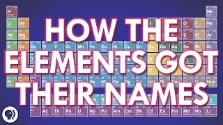 How did the periodic table elements get their names?