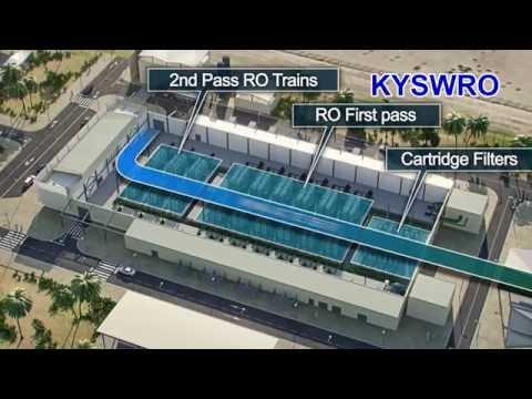 Guangzhou KangYang Seawater Desalination (KYSWRO)