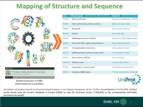 Protein Structures and their features in UniProtKB