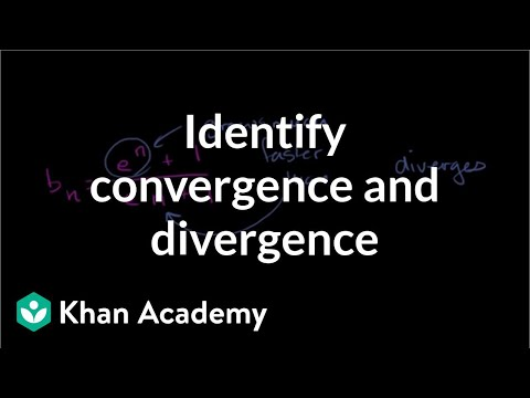 sequences and convergence The next level of complexity is sequences of functions this chapter explores  pointwise convergence, the convergence of fn to f can vary in speed at each.