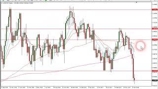 Video:Technická analýza: Týdenní komentář - forex, komodity a indexy (5.2. - 9.2.2018)