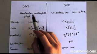 MCAT Ochem Lecture: SN1 Vs. SN2