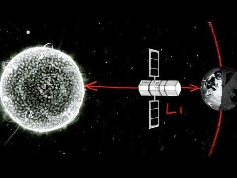 Lagrange Points – Sixty Symbols