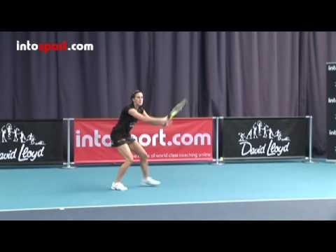 Tennis Forehand- Basic Technique