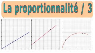 Maths 6ème - La proportionnalité 3 Exercice 4