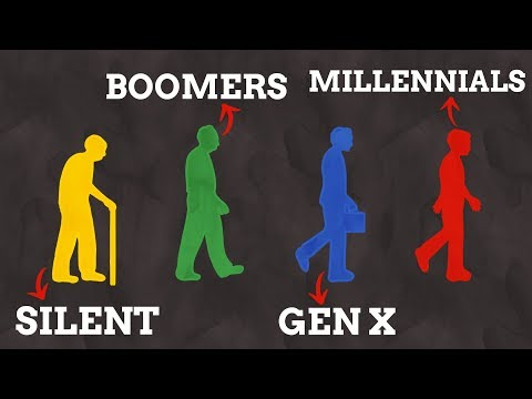 How Do We Name Generations?