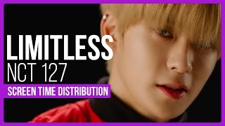 Who got the most screen time in NCT 127's Limitless?--- A screen time distribution is how much time a member gets on screen during their music video. Our guidelines for this video were simple. Rather than only counting solo shots, we included every time a member appeared. If at least half of their face was showing, we counted it towards their screen time. ---Tumblr : hexa6onkpop.tumblr.comTwitter : twitter.com/hexa6onkpopInstagram : instagram.com/hexa6onkpopKpop Amino : @HEXA6ONLIKE the video if you enjoyed!COMMENT for any video suggestions or requests~SUBSCRIBE for more content just like this ^^Songs Used:NCT 127 - Limitless