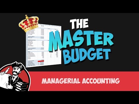 The Master Budget (Managerial Accounting Tutorial #38)