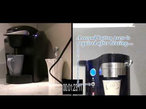 Keurig vs Suncafe Coffee Maker