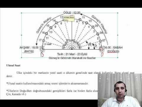 0 Coğrafya Yerel Saatler Konu Anlatımı Video