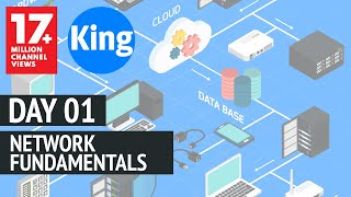 Free CCNA   Network Fundamentals - Day 1   200-125   Free Cisco Video Training - NetworKing - 2018