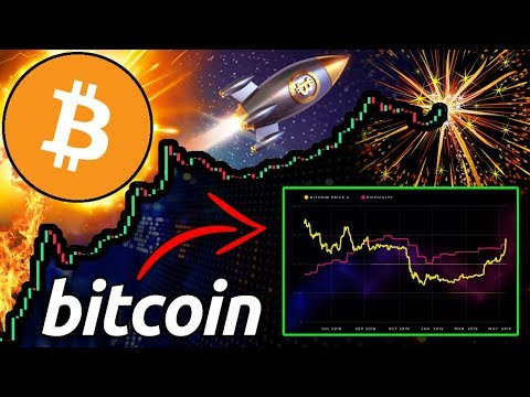 BITCOIN About to Start Next PARABOLIC Cycle! [PROOF] Why It's Different This Time!