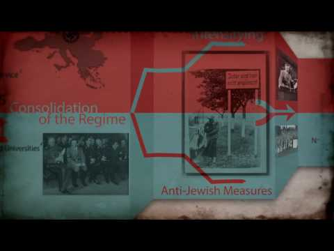 Key Historical Concepts in Holocaust Education: Nuremberg Laws