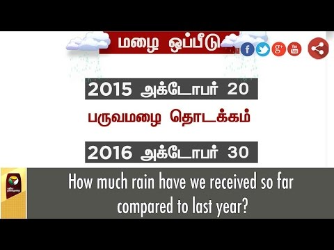 How-much-rain-have-we-received-so-far-compared-to-last-year