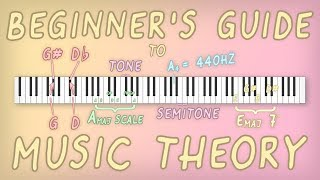 Video A Beginner's Guide to Music Theory MP3, 3GP, MP4, WEBM, AVI, FLV Mei 2019