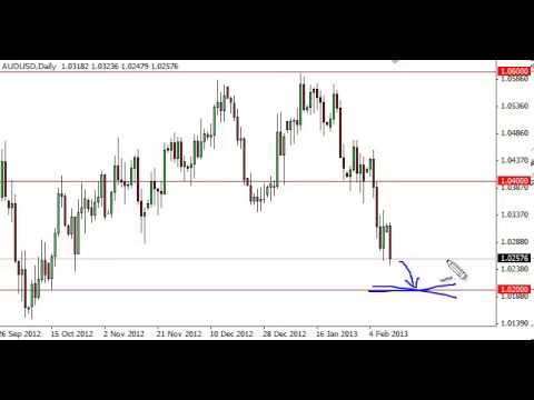 AUD/USD Technical Analysis for February 12, 2013 by FXEmpire.com