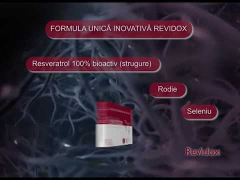 Formula unică inovativă Revidox