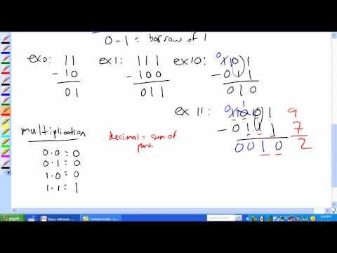 Binäre Arithmetik 2