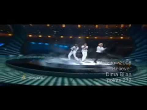 Video Eurovision all winners 2000-2010 download in MP3, 3GP, MP4, WEBM, AVI, FLV January 2017