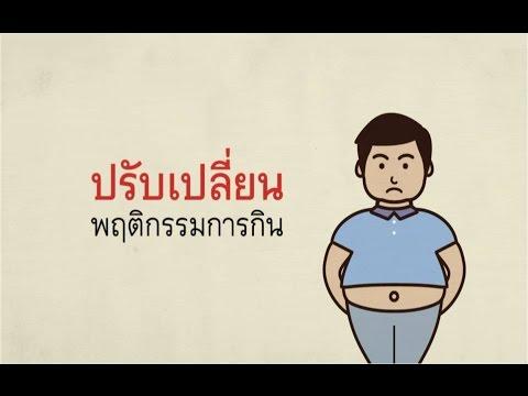 ทัวร์อวัยวะ โรคอ้วนลงพุง  1 ใน 3 ของคนไทย อ้วนลงพุง     โรคอ้วนลงพุงเป็นสาเหตุที่ทำให้เกิดโรคไม่ติดต่อเรื่อรัง หรือโรค NCDs มากมาย เช่น กลุ่มโรคระบบหัวใจและหลอดเลือด (รวมถึงโรคหัวใจและโรคหลอดเลือดสมอง), กลุ่มโรคเบาหวาน, กลุ่มโรคมะเร็ง และ, กลุ่มโรคระบบทางเดินหายใจเรื้อรัง (รวมถึงโรคปอดอุดกั้นเรื้อรังและโรคหอบหืด)    อ้วนลงพุงคือภาวะที่ไขมันสะสมในช่องท้อง หรืออวัยวะในช่องท้องมากเกินไป จนทำให้หน้าท้องยื่นออกมาชัดเจน แม้น้ำหนักตัวจะอยู่ในเกณฑ์ปกติ ก็ไม่ได้หมายความว่าคุณจะไม่อ้วนลงพุง แล้วตอนนี้คุณอ้วนลงพุงอยู่หรือเปล่า  ข้อมูลเพิ่มเติมสามารถติดตามได้ที่ Facebook \