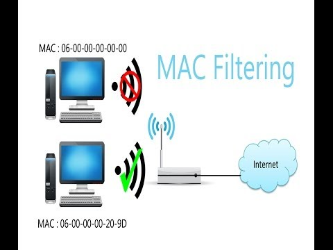 How to block or limit others from accesing my Wifi | MAC Filtering