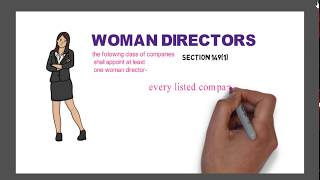 Nonton Woman Directors  In Company Law Film Subtitle Indonesia Streaming Movie Download