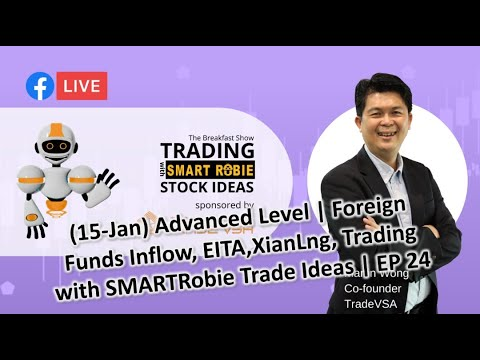 (15-Jan) Advanced Level | Trading with SMARTRobie Trade Ideas | EP 24