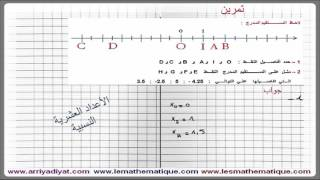الرياضيات الثانية إعدادي - الأعداد العشرية النسبية : تمرين 2