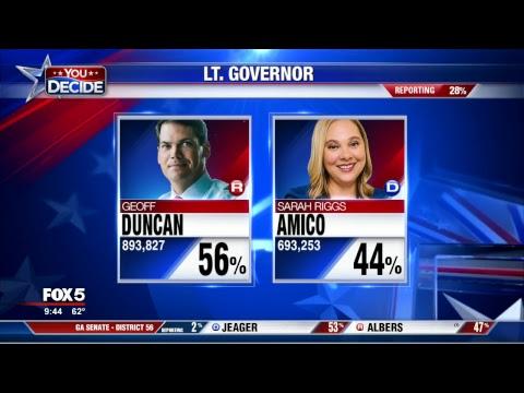 FOX 5 Live: Election Night 2018