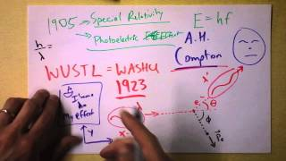 Compton Scattering at Washington University in St. Louis | The Compton Effect | Doc Physics